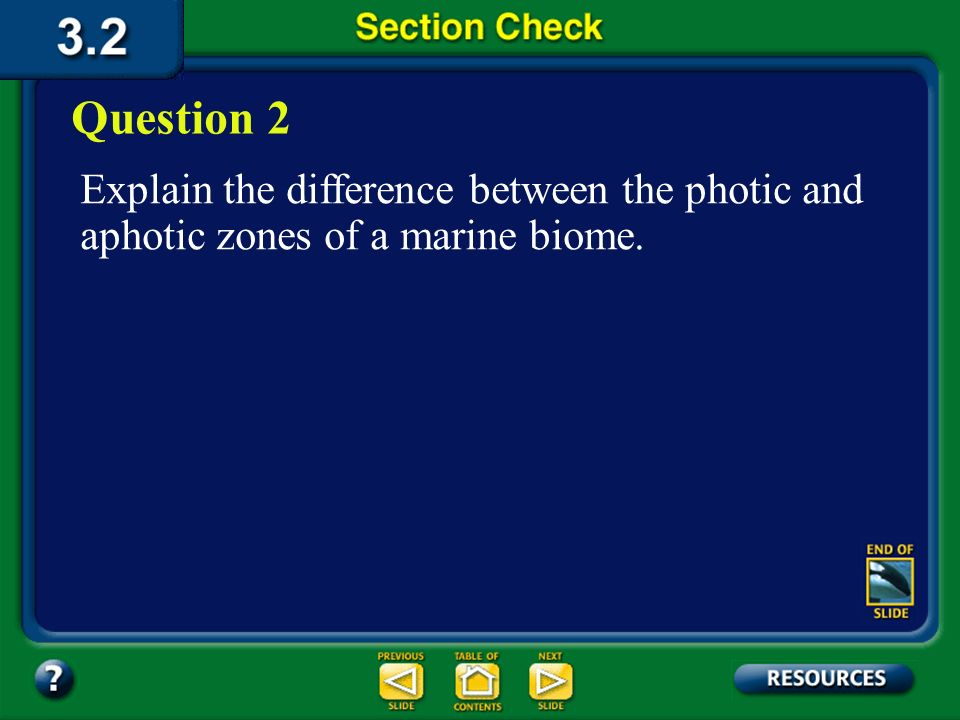 Question 2 Explain the difference between the photic and aphotic zones of a marine biome.