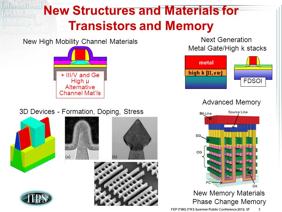 New Structures and Materials for Transistors and Memory