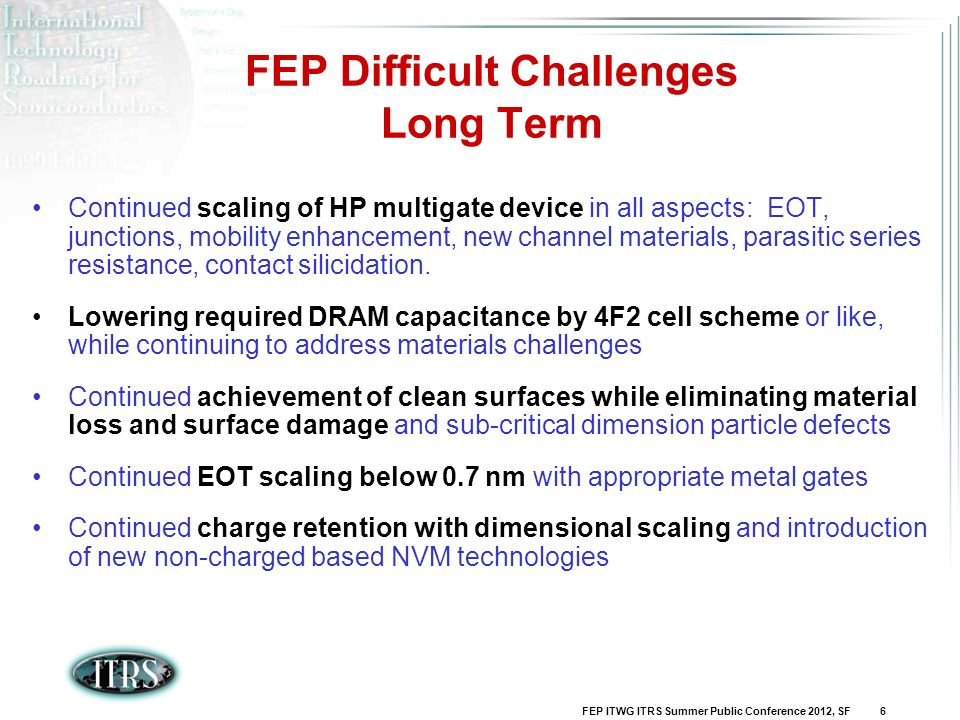 FEP Difficult Challenges Long Term
