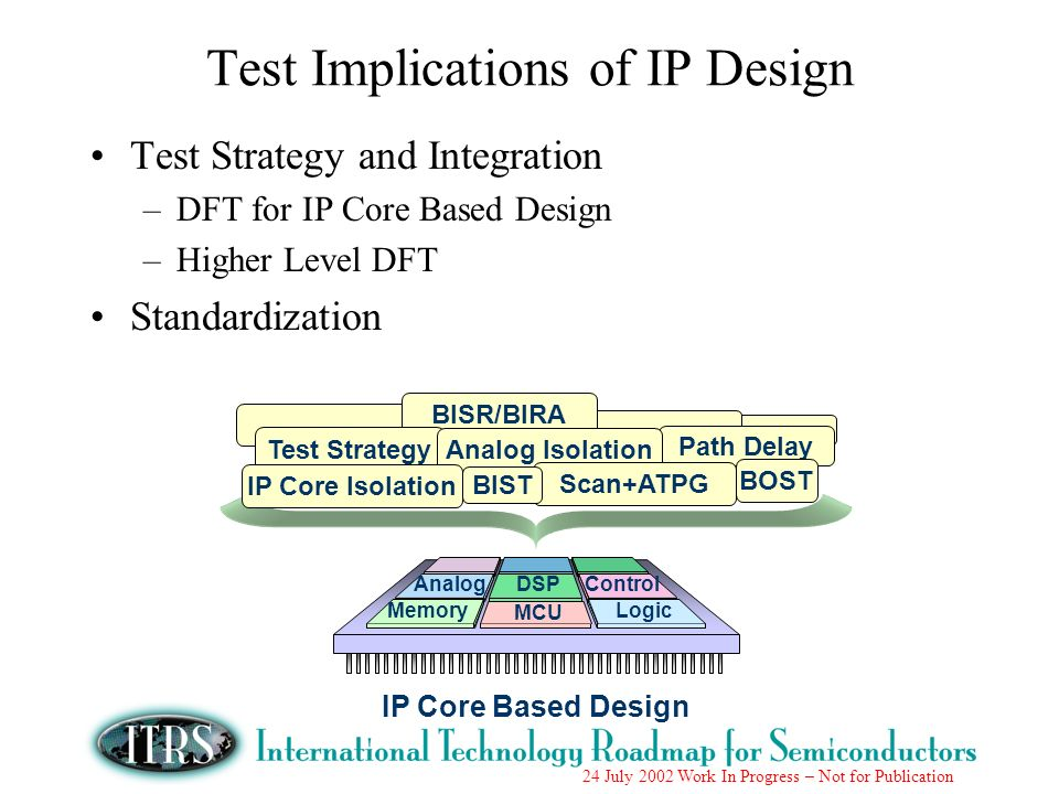 Test Implications of IP Design