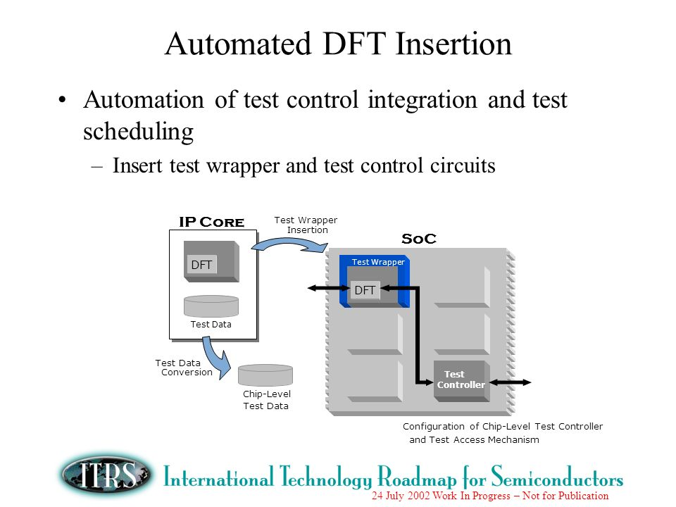 Automated DFT Insertion