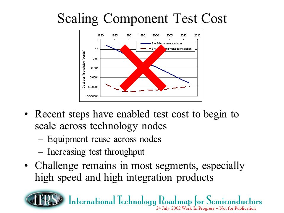 Scaling Component Test Cost
