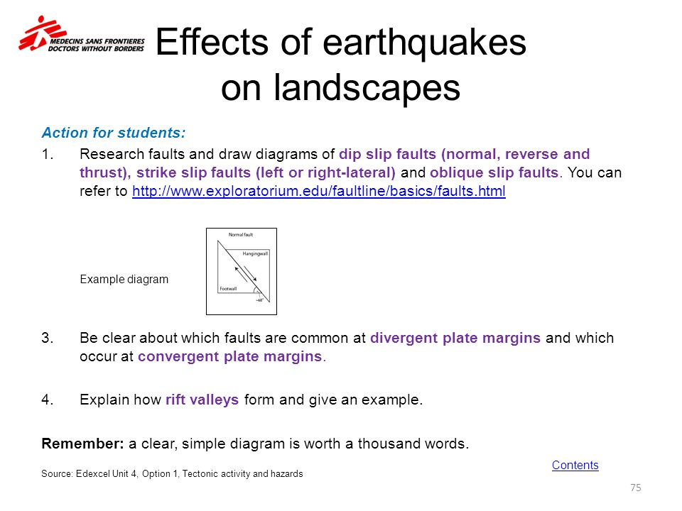 The impact of earthquake hazards human