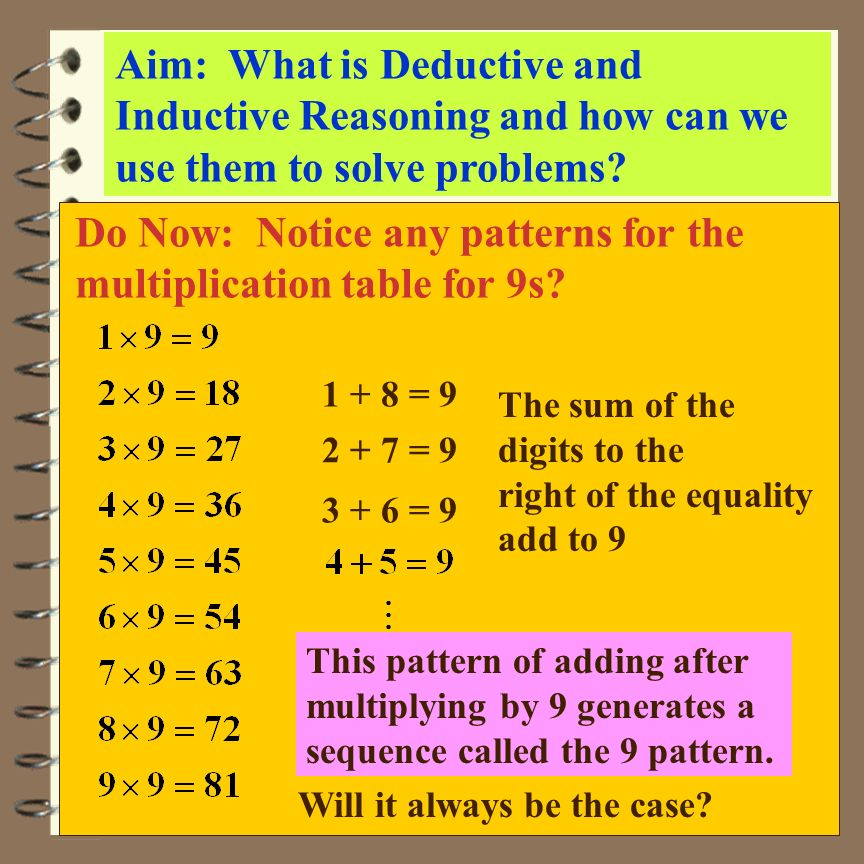 do now notice any patterns for the multiplication table for 9s