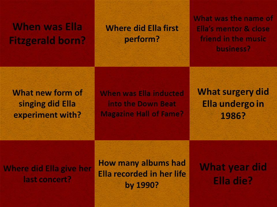 When was Ella Fitzgerald born What year did Ella die