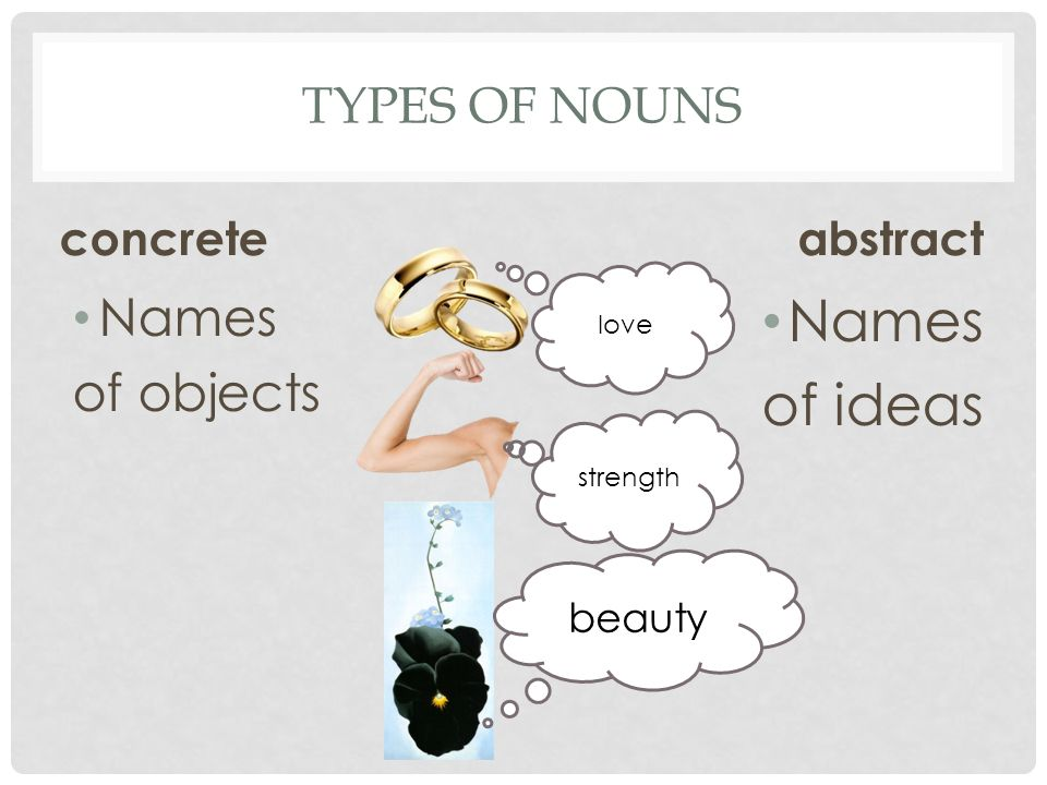 Names of ideas Names of objects Types of Nouns concrete abstract