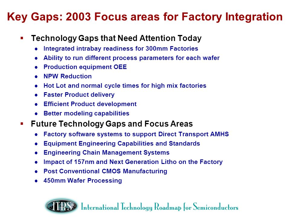 Key Gaps: 2003 Focus areas for Factory Integration