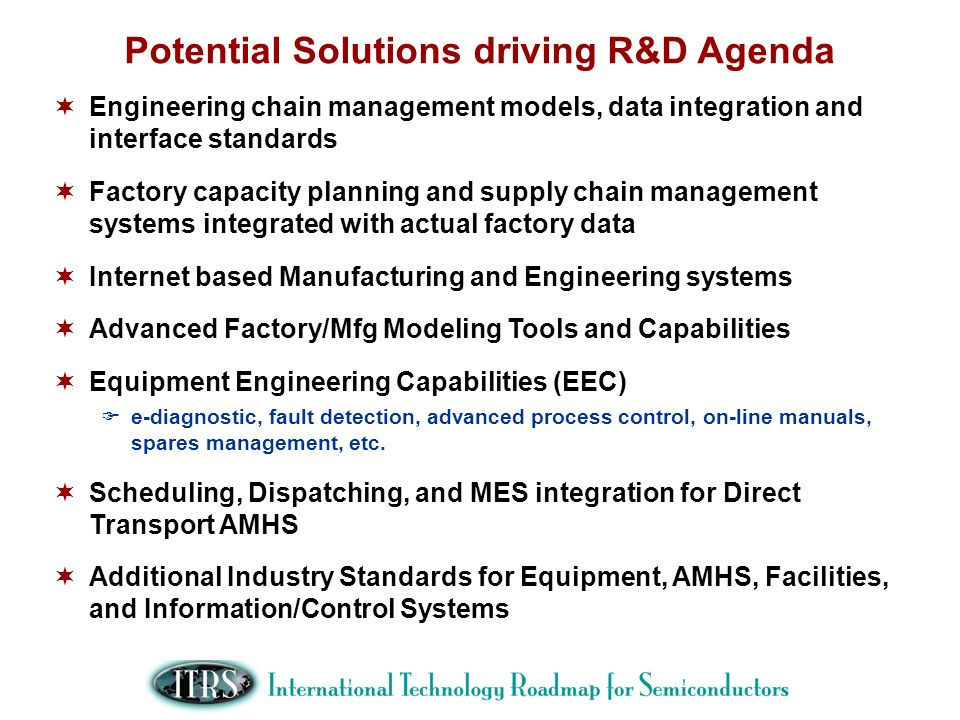 Potential Solutions driving R&D Agenda