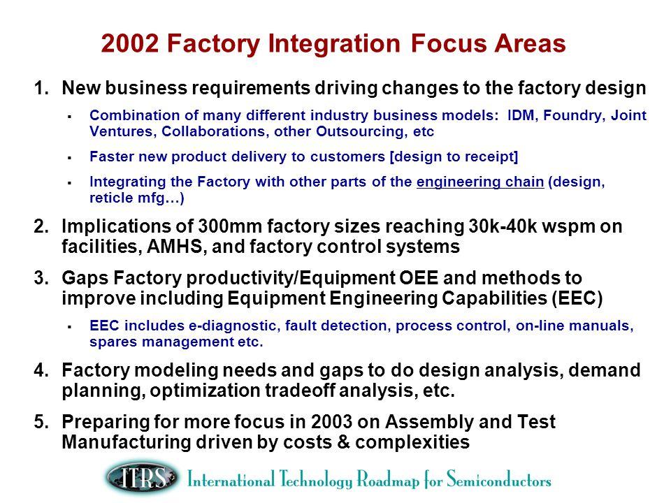 2002 Factory Integration Focus Areas