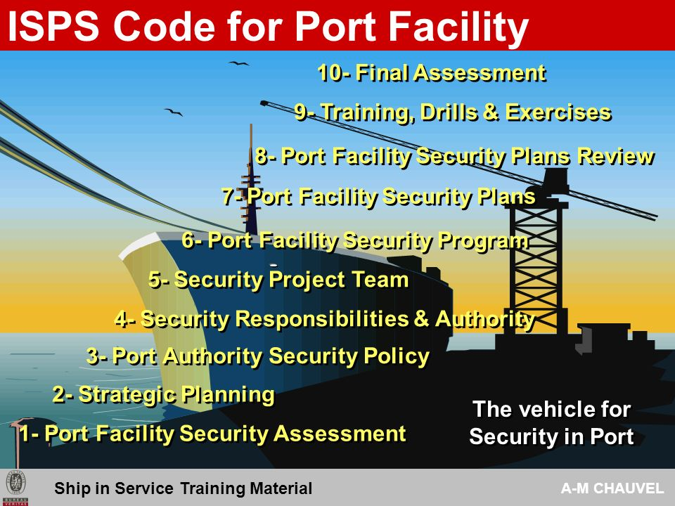 Facility Assessment Services : How to implement in port facility ppt video online download