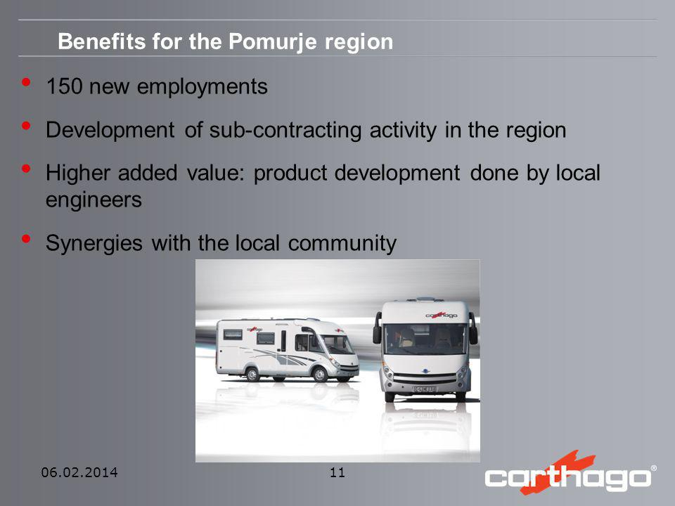 Benefits for the Pomurje region