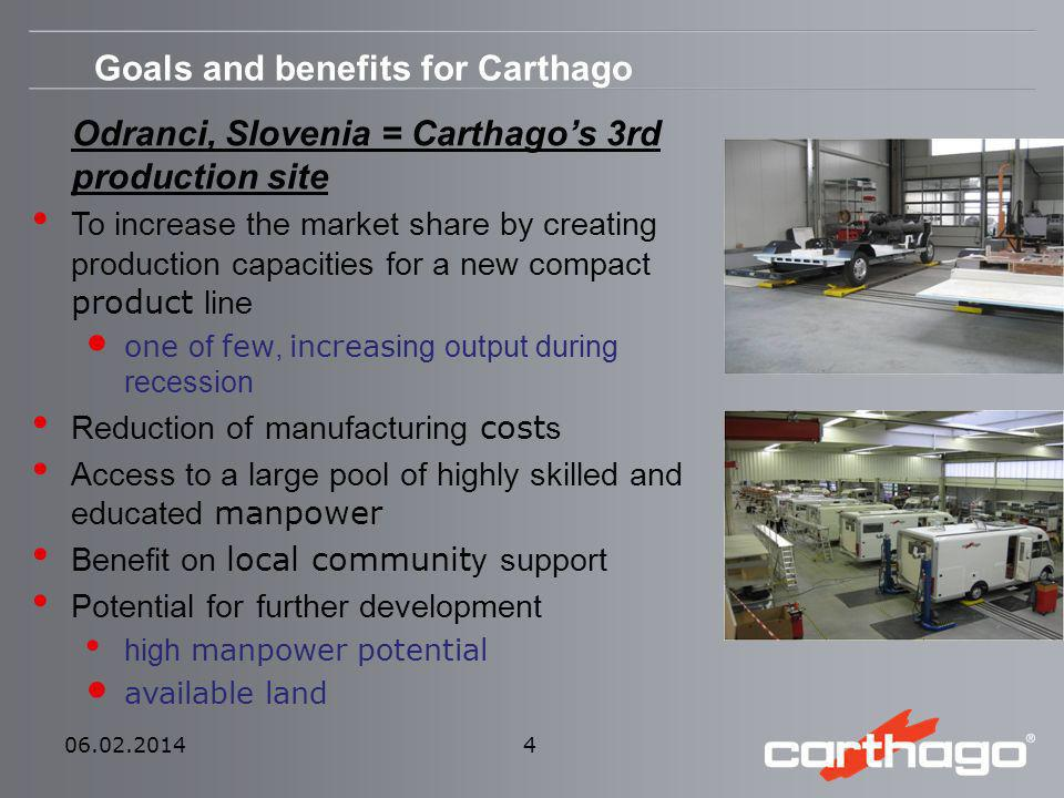 Goals and benefits for Carthago