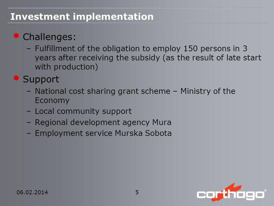Investment implementation