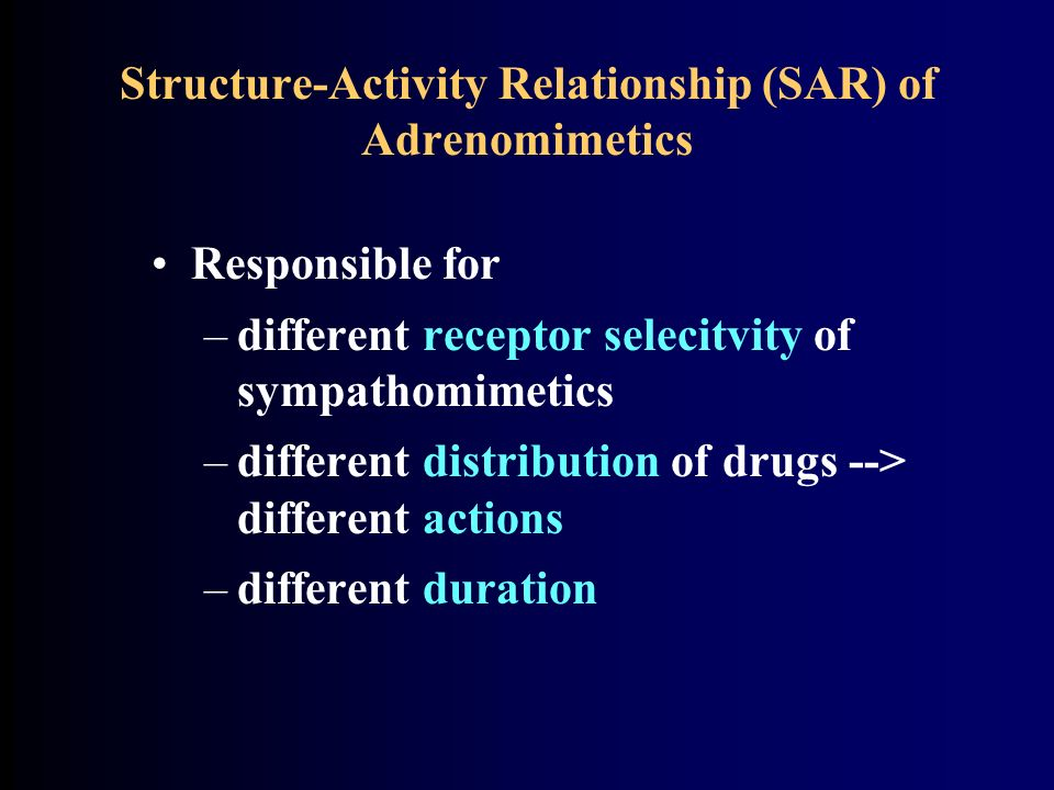 nitrofurantoin structure activity relationship sar