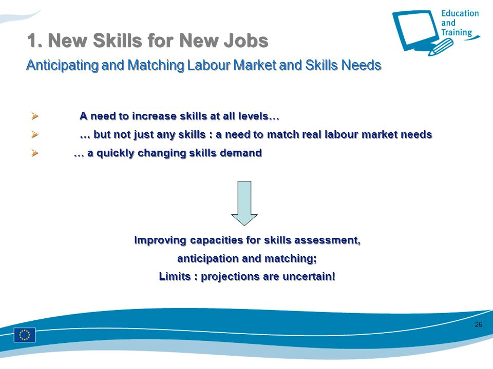 1. New Skills for New Jobs Anticipating and Matching Labour Market and Skills Needs