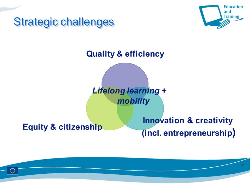 Strategic challenges Lifelong learning + mobility