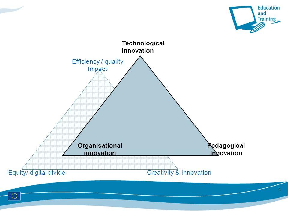 Organisational innovation Pedagogical Innovation