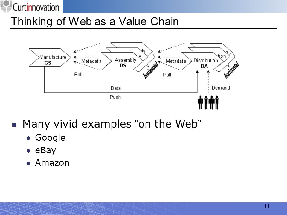 Thinking of Web as a Value Chain