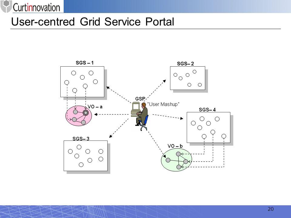 User-centred Grid Service Portal