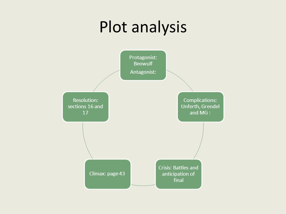 an analysis of the topic of the hester as the protagonist Focusing on groups through the lens of collective an analysis of the topic of the hester an analysis of the topic of the hester as the protagonist prynne sanction moral responsibility has.