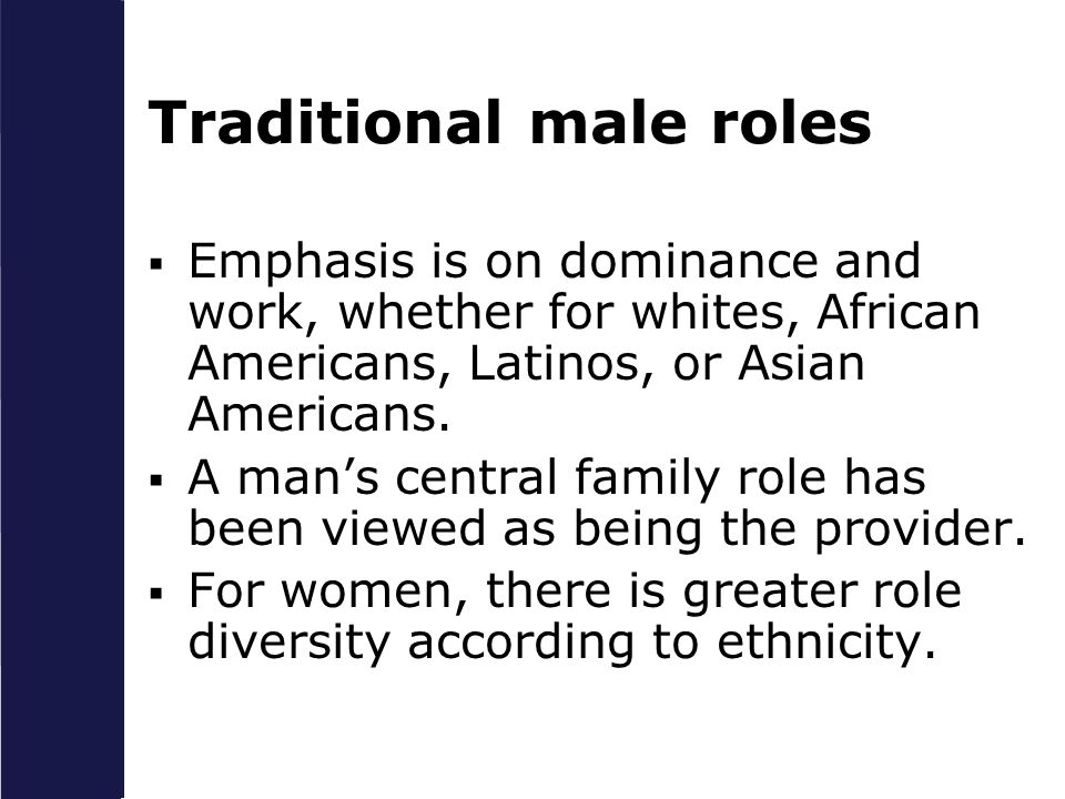 Traditional male roles