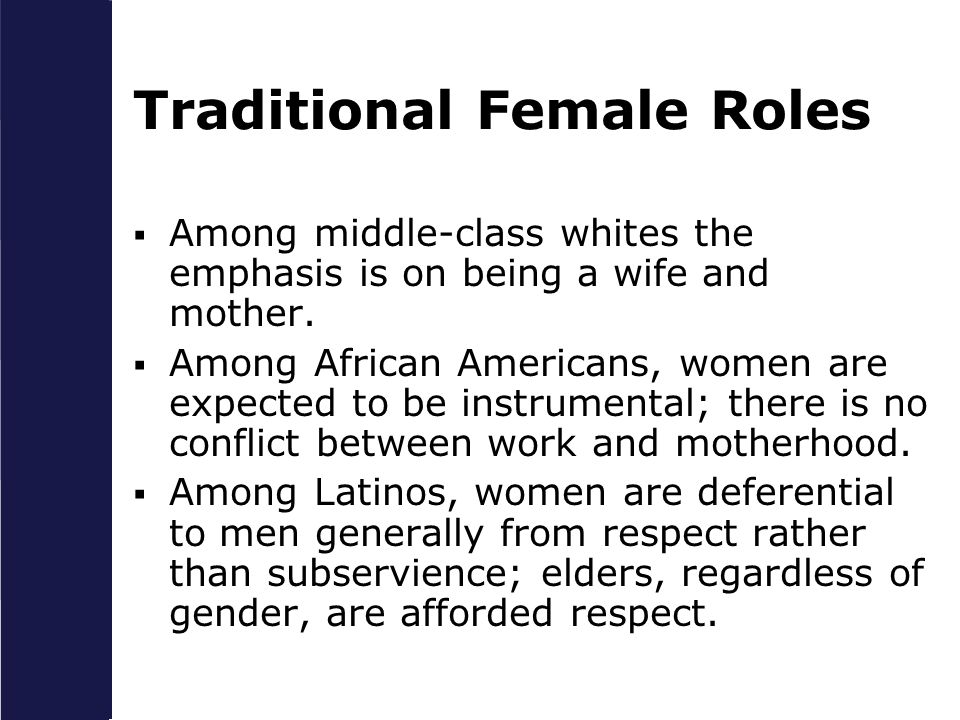 Traditional Female Roles