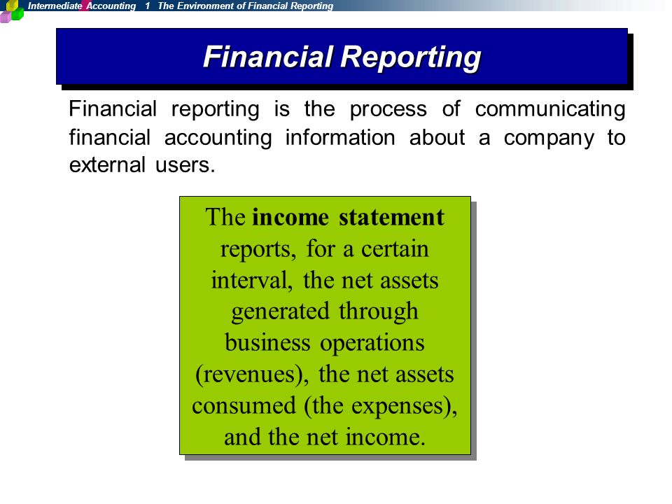 intermediate financial reporting Acc 530 - intermediate financial reporting (formerly mgt 520) acc 521 or acc 201 , acc 202 , and graduate standing (3) examination of generally accepted accounting principles in corporate financial reporting, with emphasis on accounting theory and practice for preparing financial statements and reporting various financial.