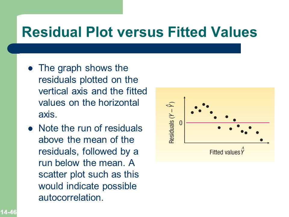 Multiple Linear Regression and Correlation Analysis - ppt ...