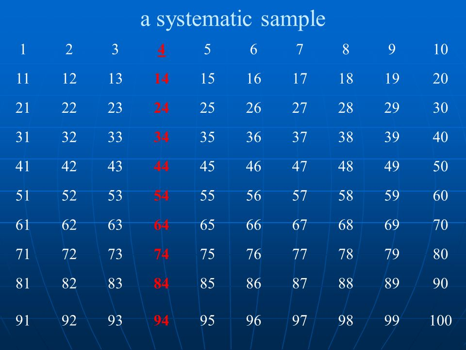 a systematic sample 1. 2. 3. 4. 5. 6. 7. 8. 9. 10. 11. 12. 13. 14. 15. 16. 17. 18.