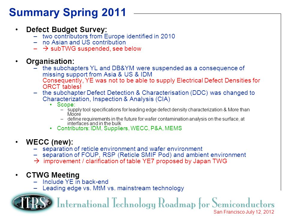 Summary Spring 2011 Defect Budget Survey: Organisation: WECC (new):