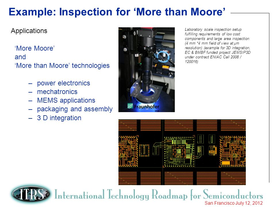Example: Inspection for 'More than Moore'