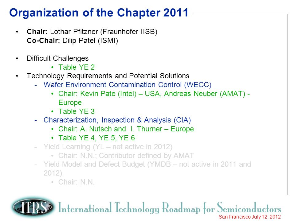 Organization of the Chapter 2011