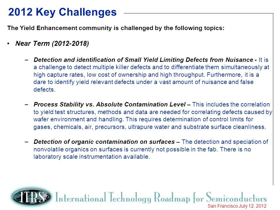 2012 Key Challenges Near Term (2012-2018)