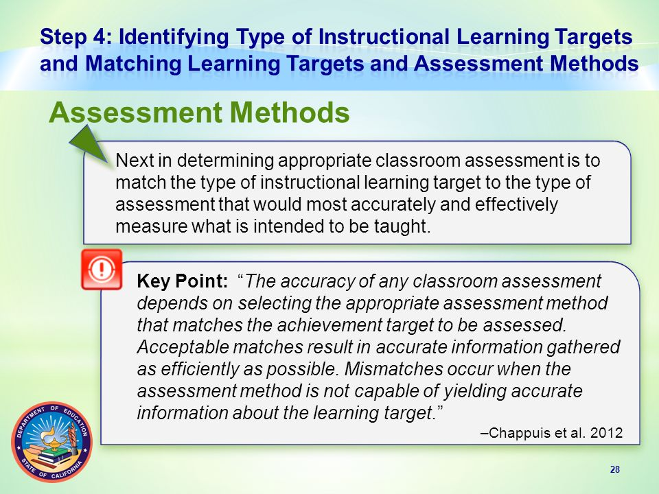 How Classroom Assessments Improve Learning