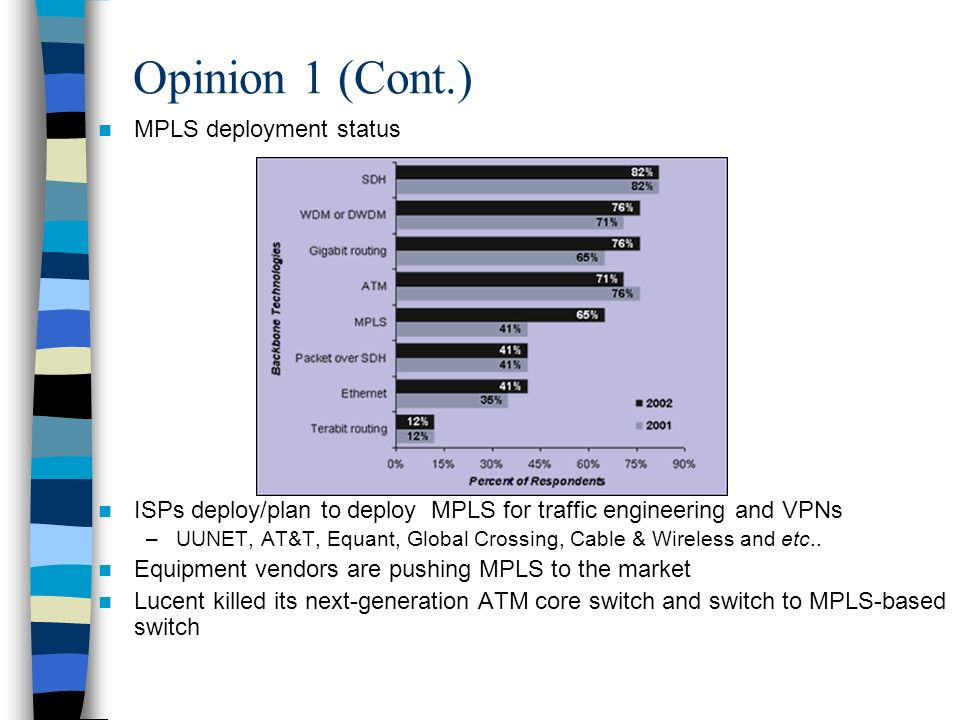 Opinion 1 (Cont.) MPLS deployment status