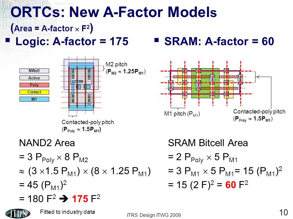 ORTCs: New A-Factor Models (Area = A-factor  F2)