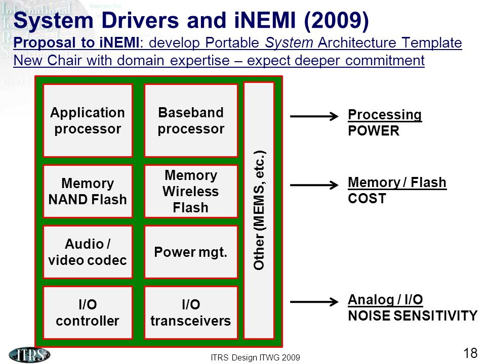 Application processor