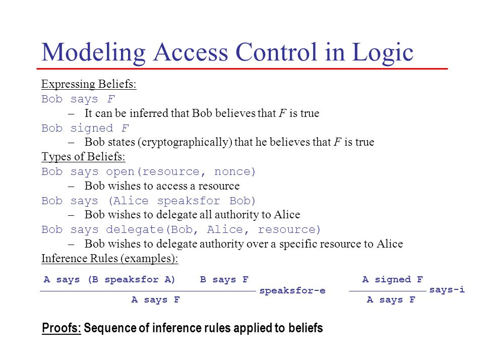 Modeling Access Control in Logic