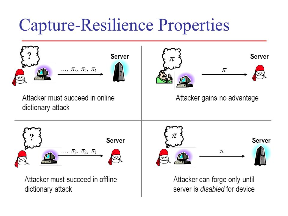 Capture-Resilience Properties