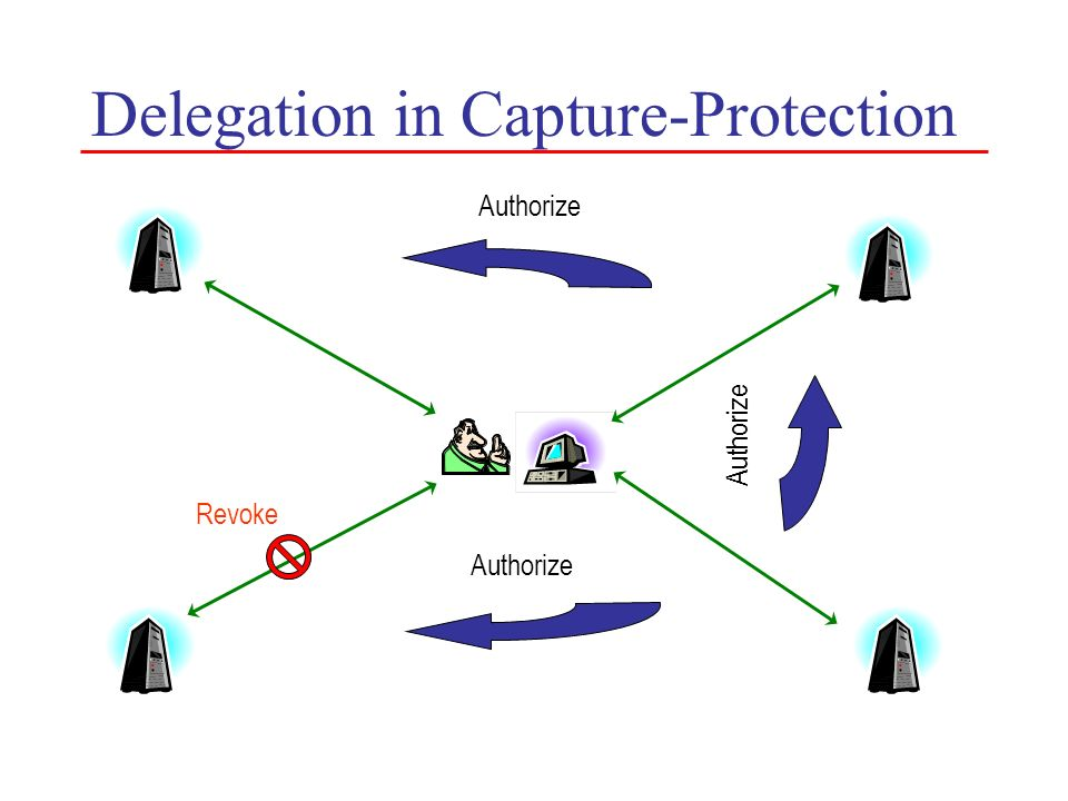 Delegation in Capture-Protection