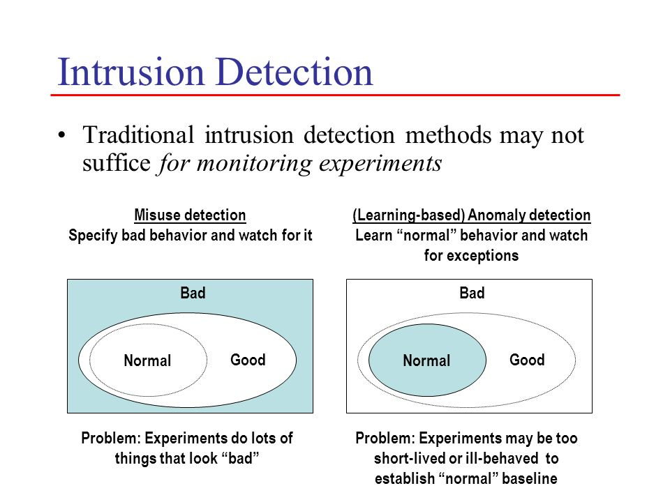 Intrusion Detection Traditional intrusion detection methods may not suffice for monitoring experiments.