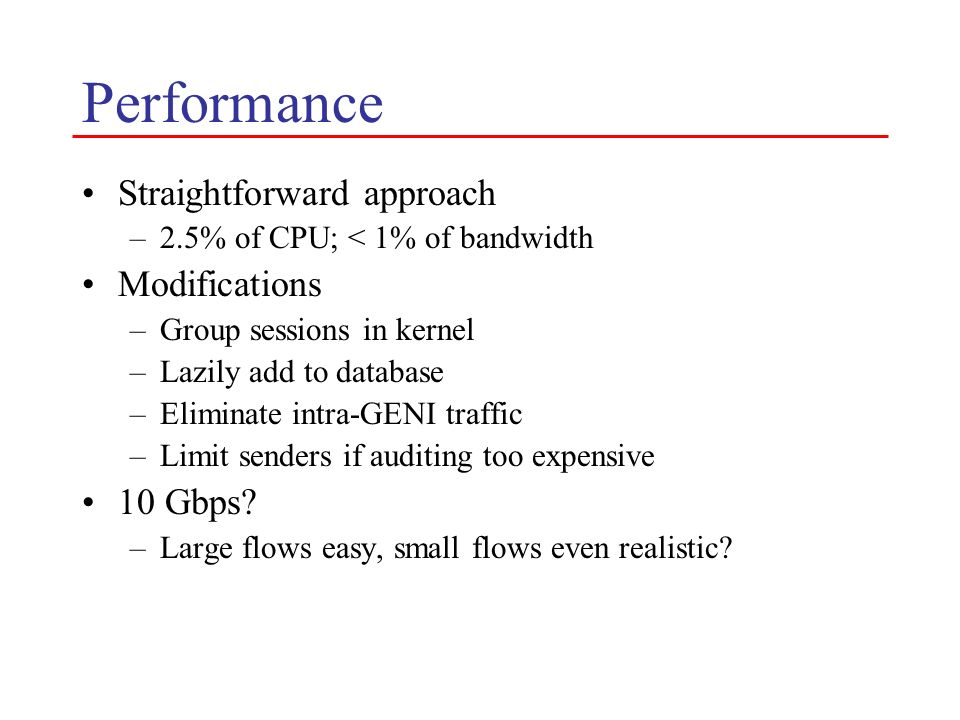 Performance Straightforward approach Modifications 10 Gbps
