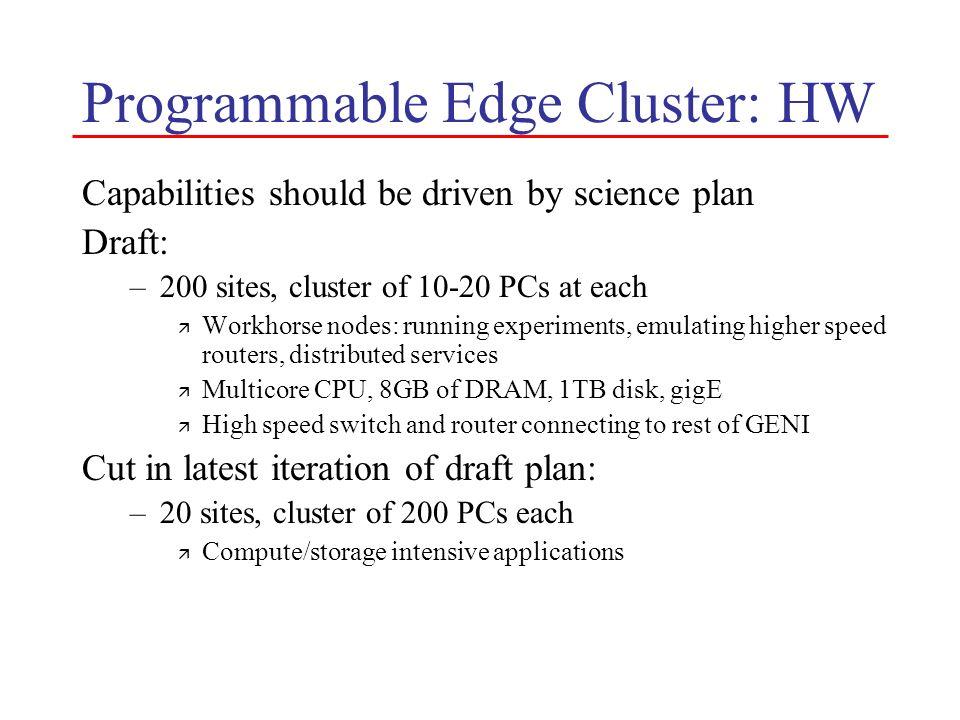Programmable Edge Cluster: HW