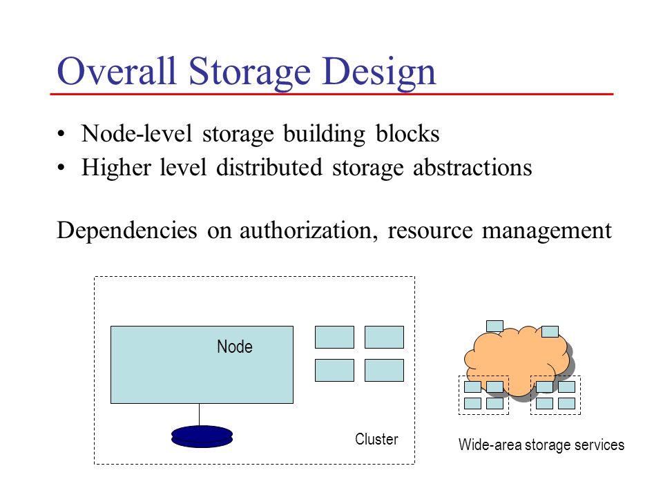 Overall Storage Design