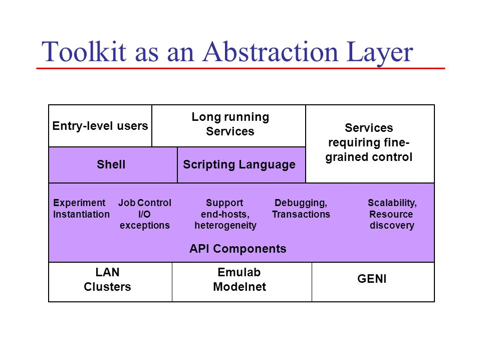 Toolkit as an Abstraction Layer