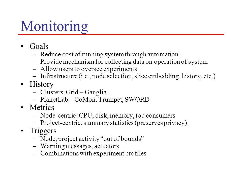 Monitoring Goals History Metrics Triggers