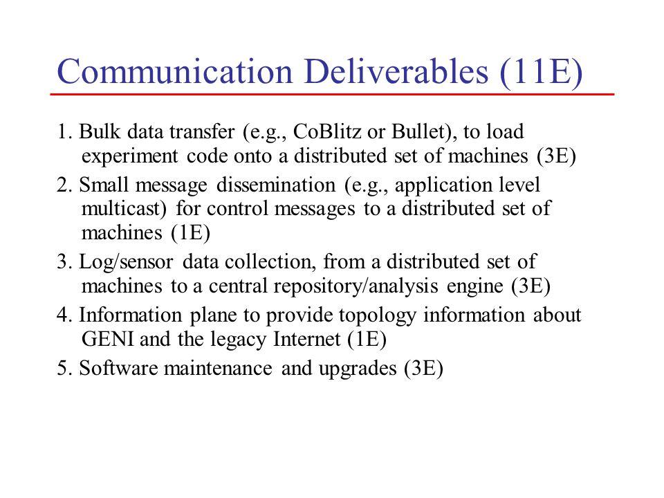Communication Deliverables (11E)