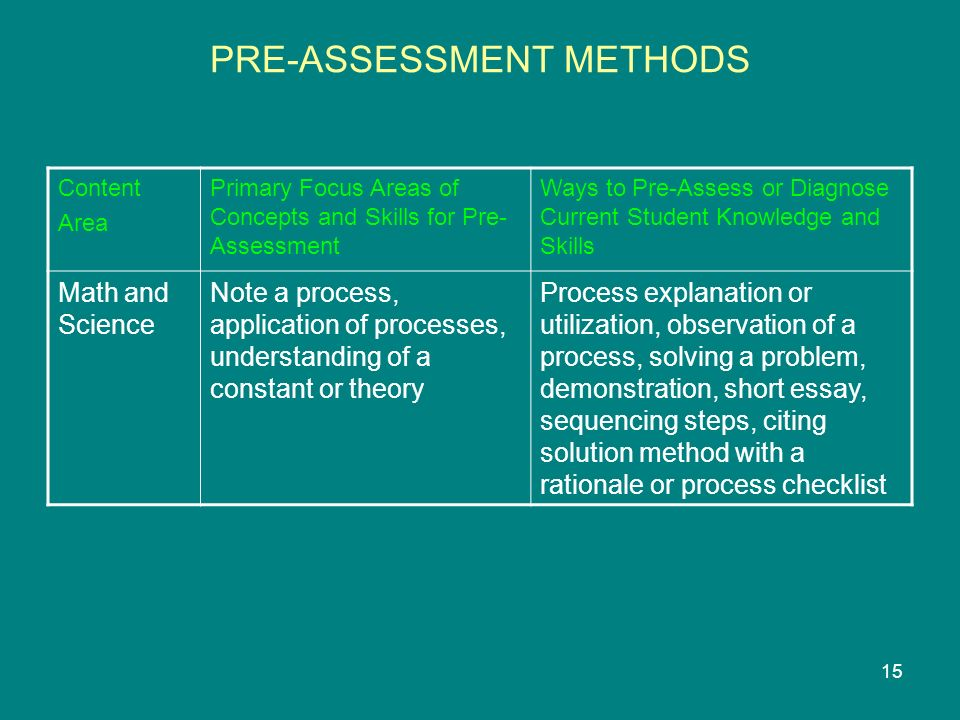 assessment techniques in primary science essay Assessment essay there are many advantages and disadvantages to these types of assessments techniques that i will be discussing for.
