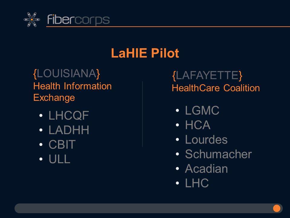 LaHIE Pilot LGMC LHCQF HCA LADHH Lourdes CBIT Schumacher ULL Acadian