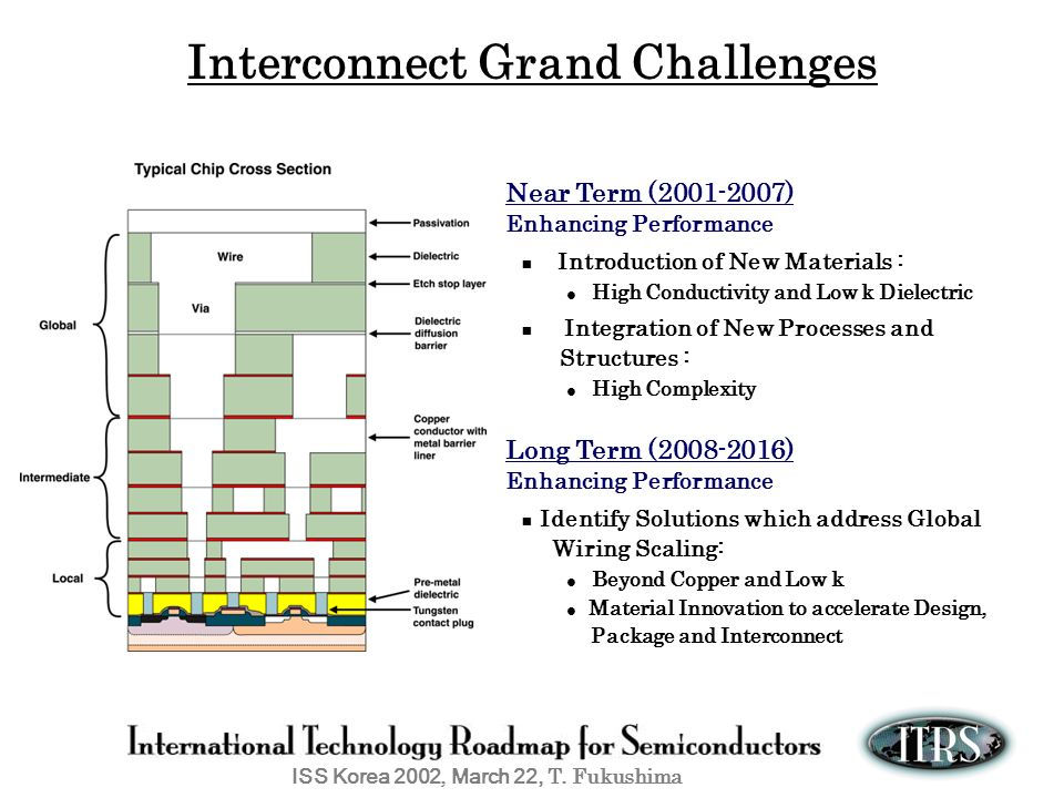 Interconnect Grand Challenges